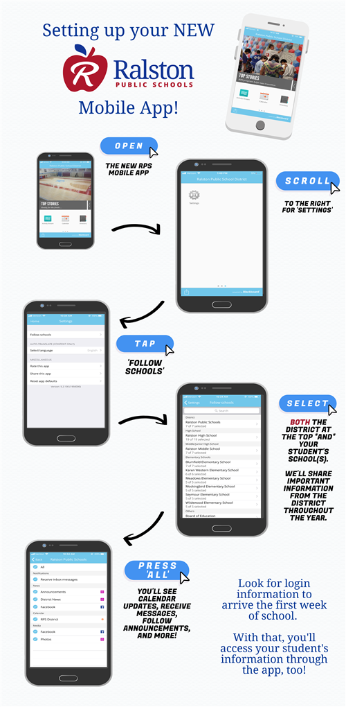 This is an infographic of directions to set up the new Ralston Public Schools mobile app.